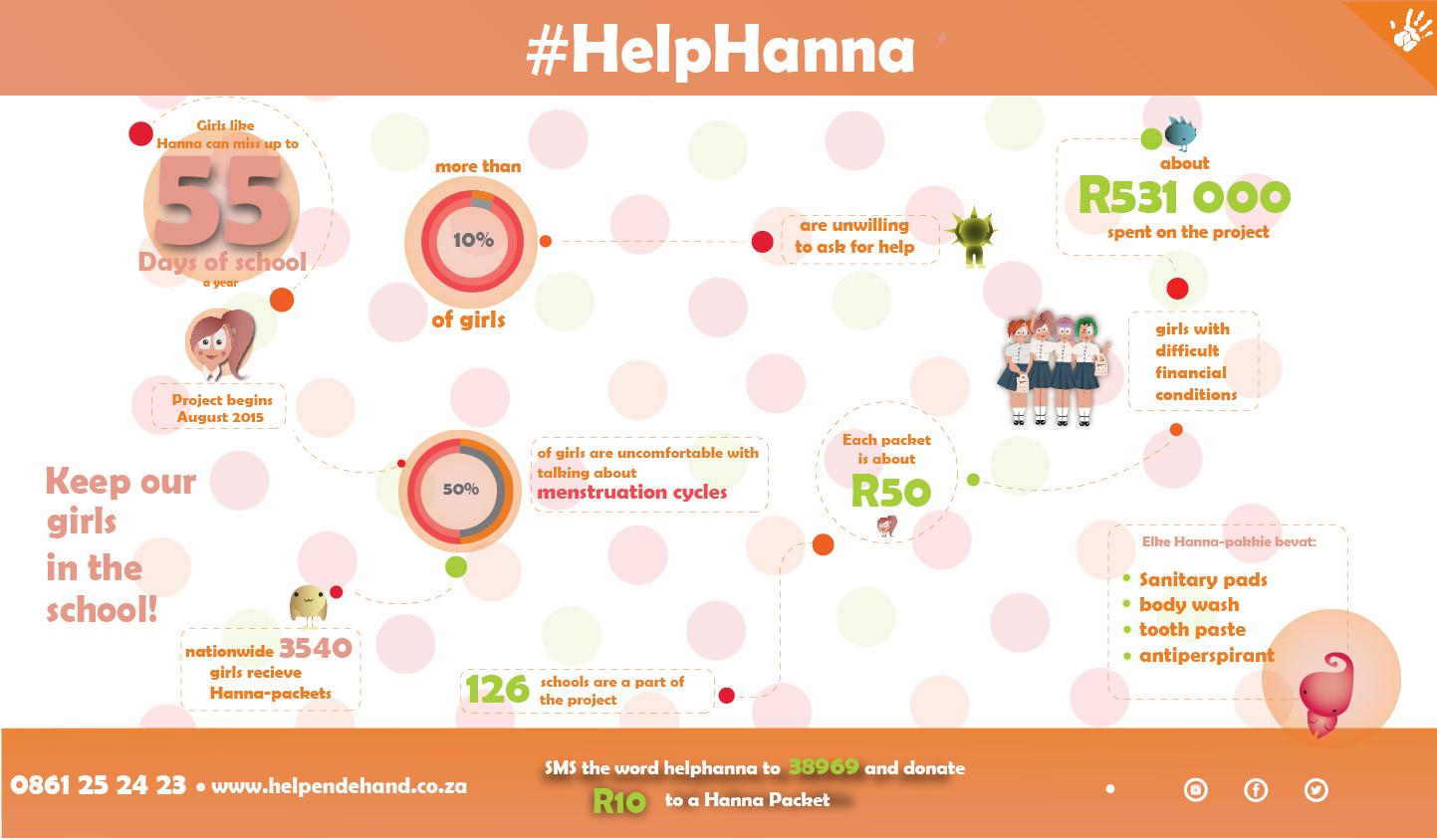 Saffas - Helpende hand - Help Hanna